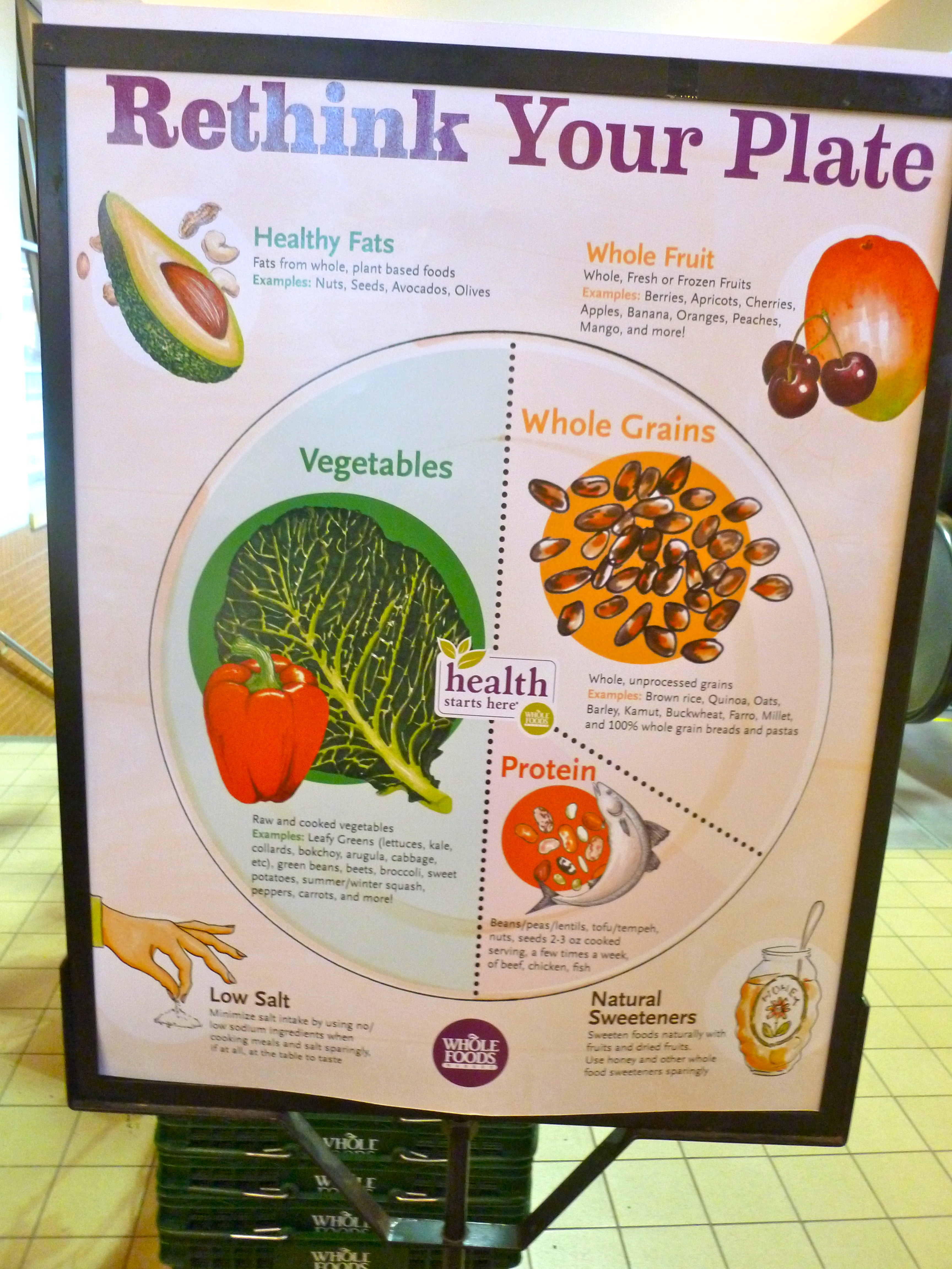 Great Plate Model Promoted By Whole Foods